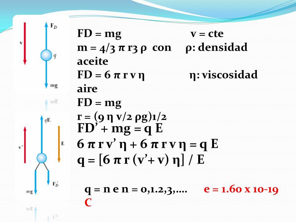 FD' + mg = q E 6 π r v' η + 6 π r v η = q E q = [6 π r (v'+ v) η] / E